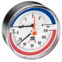 Termomanometre axiale Watts, seria TIM
